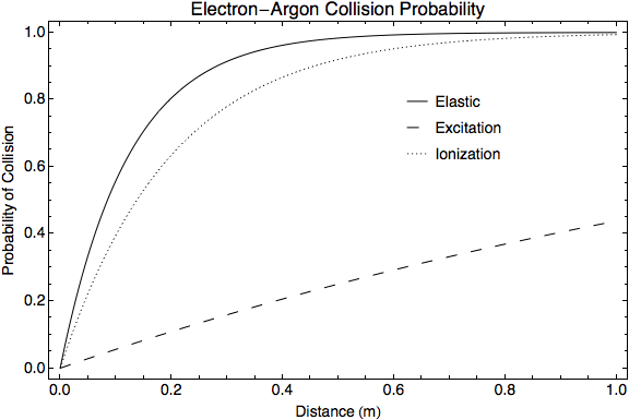 Chap5-CollisionDistance